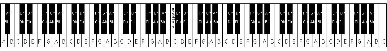 http://s3.picofile.com/file/7596030214/full_piano_keys.jpg