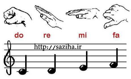 ۲ درس مهم آموزش سلفژ و تمرین خوانندگی