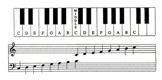 C:\Users\user\Downloads\piano_keyboard_picture.jpg
